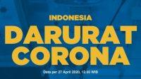 Update Corona di RI 27 April: 9.096 Positif, 1.151 Sembuh