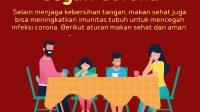 INFOGRAFIS: Trik Makan Sehat untuk Cegah Corona